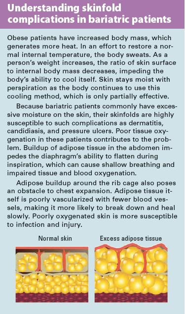 Understanding skinfold